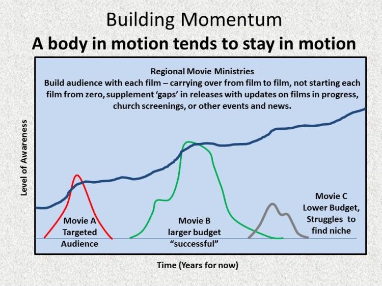 RMM-Powerpoint